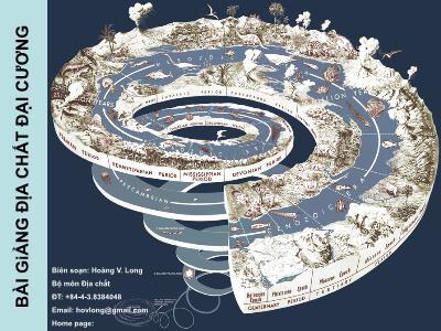Bài giảng Địa chất đại cương - Chương 1: Trái đất và hệ mặt trời