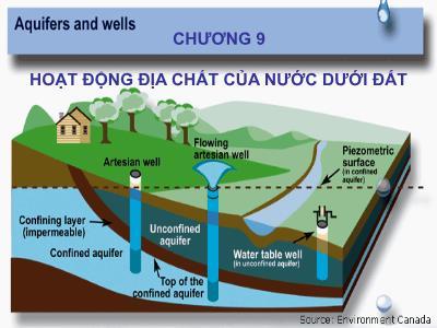 Bài giảng Địa chất đại cương - Chương 9: Hoạt động địa chất của nước dưới đất